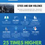 Public Records Infographic