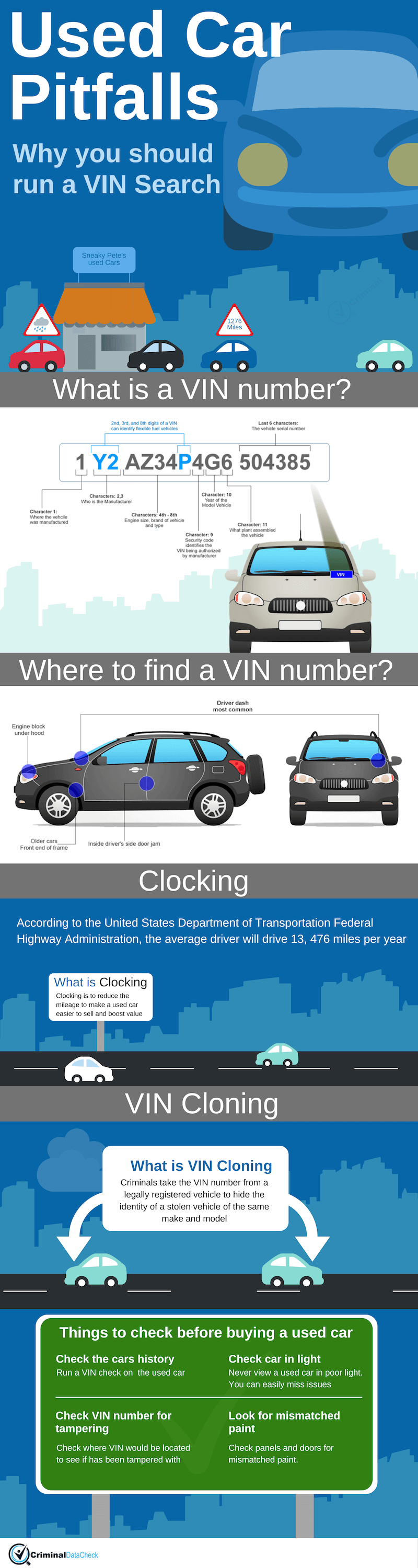 tips for buying a used car Infographic